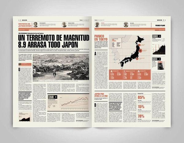 Newspaper Design_01 on Editorial Design Served