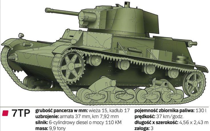 Ciągnik artyleryjski C7P - Szukaj w Google