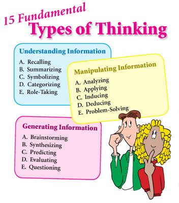 teaching critical thinking skills strategies Generating questions: using critical thinking skills by liz fothergrill on this page how can educators teach critical thinking skills suggested activities hot links critical thinking is the process of actively analyzing, evaluating, and synthesizing information gathered from a variety of sources, using a framework designed to lend structure and clarity to the thinking.