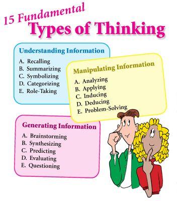 Kagan's FREE Articles - Articles by Dr. Spencer Kagan - Kagan Structures for Thinking Skills