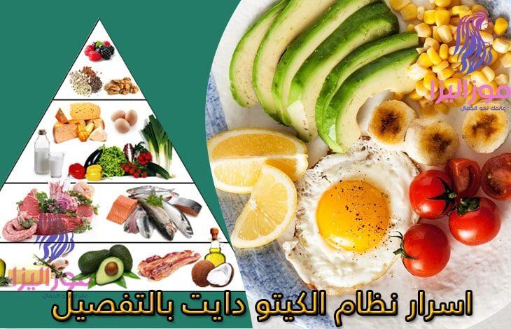 اسرار نظام رجيم الكيتو دايت بالتفصيل وافضل اكلات نظام الكيتو دايت Watermelon Fruit Food