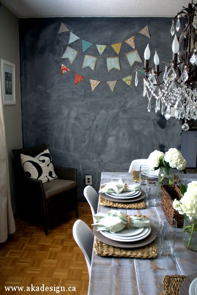 26 best decor: chalkboard walls images on pinterest | chalkboard