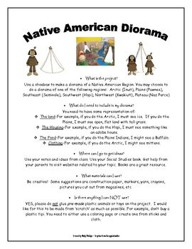 Calling all Georgia 4th grade teachers! This project is for you (and others, of course). This Native American diorama project is all you need to ...