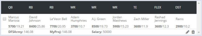 Single Lineup or Multi-Entry in Daily Fantasy Cash Games?  Strategy