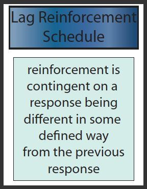 In a Lag Reinforcement Schedule reinforcement is contingent on a response being different in some defined way from the previous response.  More ABA cards at LisaBluePoint.com
