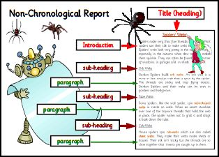 non chronological report - Google Search | Writing ...