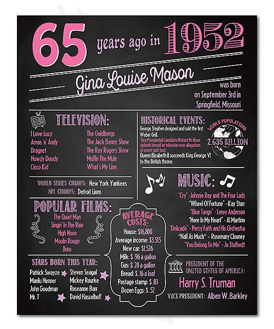 65th Birthday Personalized Chalkboard Poster