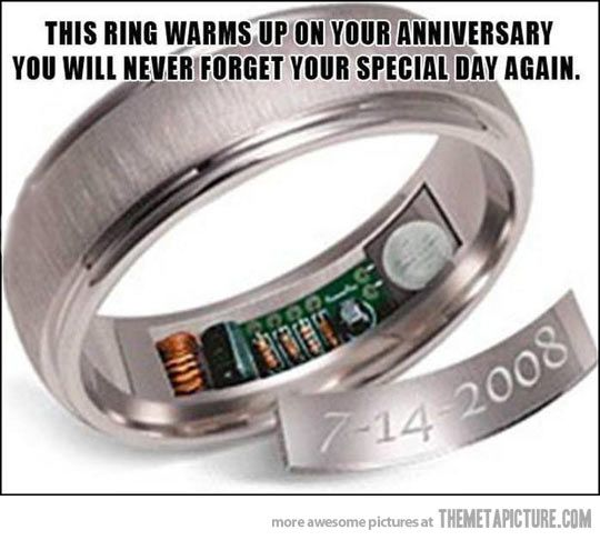 I need this ring…