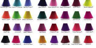 Manic Panic coming to Medousa. #haircolour #colour #dye #hairdresser