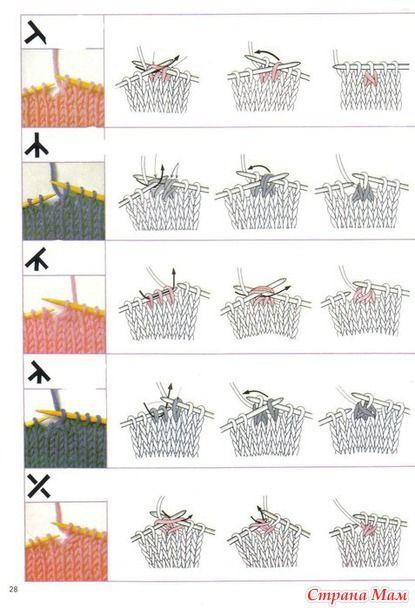 Учебник по вязанию в картинках+ китайские условные обозначения- спицы, крючок и тунисское вязание. - Страна Мам