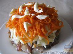 """Салат """"Лисья шубка""""Продукты (на 6 порций)Сельдь - 1 шт.Лук репчатый - 2 шт.Маринованные грибы - 300 гМорковь - 2 шт.Картофель - 2 шт.Майонез - по вкусуМасло растительное - 2 ст. ложки"""