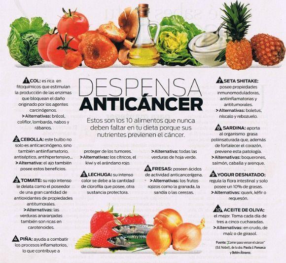 Muchos alimentos tienen fitoquímicos y otras sustancias que funcionan como prevención, para estar sano y tener un sistema inmunitario fuerte, y como tratam