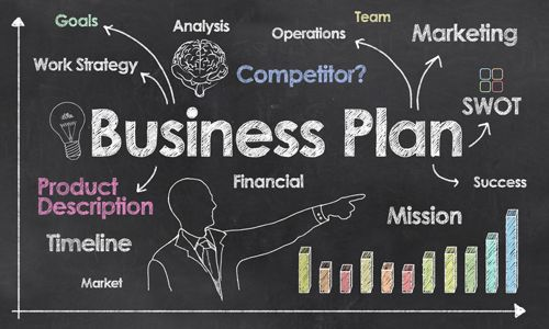 Simple Business Plan Template and Strategy - http://www.mrminds.com/simple-business-plan-template-strategy/