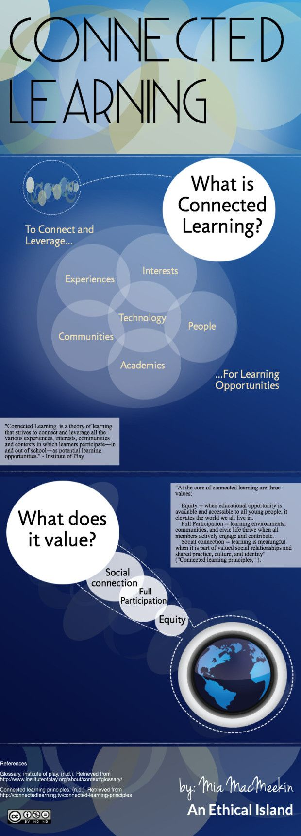 Connected learning brings together all of the various experiences, interests, technology, academics, people and communities that learners are...