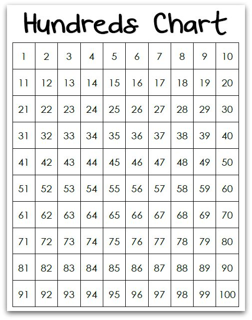 Lively image regarding hundreds chart printable