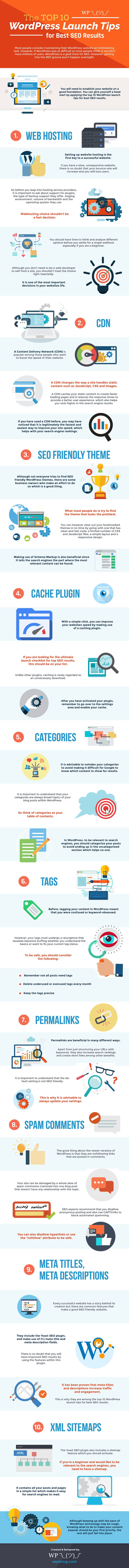 Is your blog SEO friendly? This infographic contains tips that will help make your blog more searchable and thus more findable.