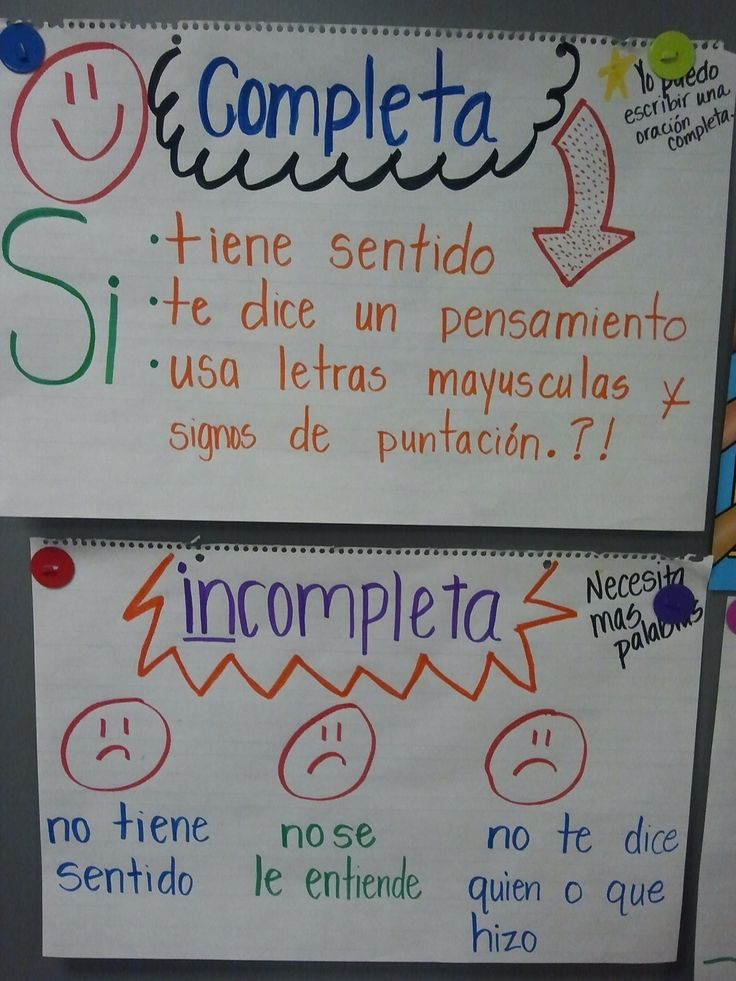 Algunos errores ortográficos pero buen concepto: Complete and Incomplete sentences anchor chart in Spanish