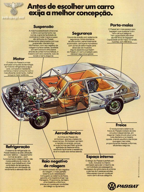 1978 VW Passat - Brasil
