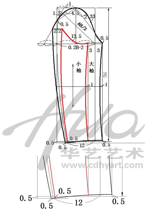 1.2 Core Advanced Case - using the basic design women's fashion jacket
