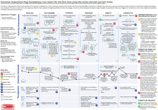 accounting decision analysis 308 curtin Public sector accounting 567 case studies in public policies 560 project management 641 project quality management 641 project cost management 642 project procurement management 642  publications journal articles chan, km (2010) harley davidson inc – a case in international accrual accounting analysis of risk, profitability and/or cash flow from estimation and management discretion.