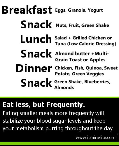 Weight Loss Workout Tips. Eat lower calorie meals, more frequently.