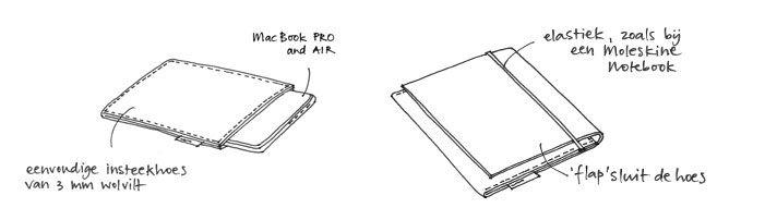 MacBook hoezen