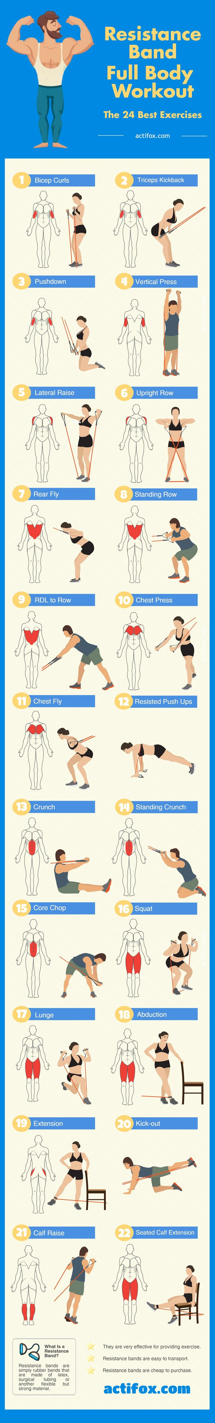 Arthritis Uk Knee Exercises Pdf