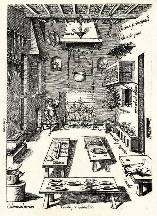 Bartolomeo Scappi, Trattato di cucina, 1570 Cooking