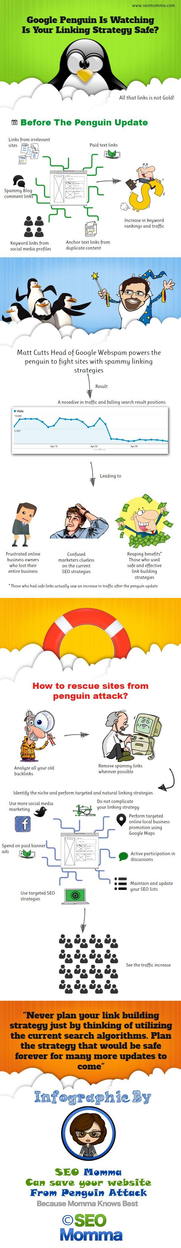 Google Penguin Update Explained