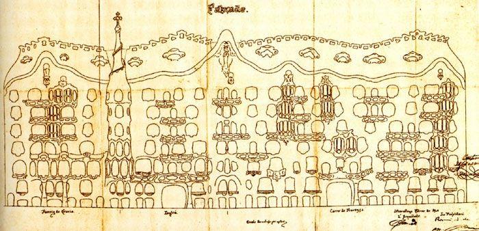 Alzado del edificio según un primer proyecto de Gaudí presentado al Ayuntamiento en 1906, que posteriormente sufrió diversas modificaciones hasta llegar al edificio actua