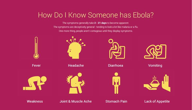 Ebola and its true facts made known