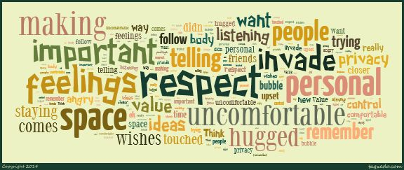 This is an original image that I created using Tagxedo Creator. I created this image to show my future students all the different ways you can show respect and avoid showing disrespect to others.  The article that I got these words from is Respecting Others from I am a Kind Man website.  url- http://www.iamakindman.ca/IAKMKids/respectingothers.html