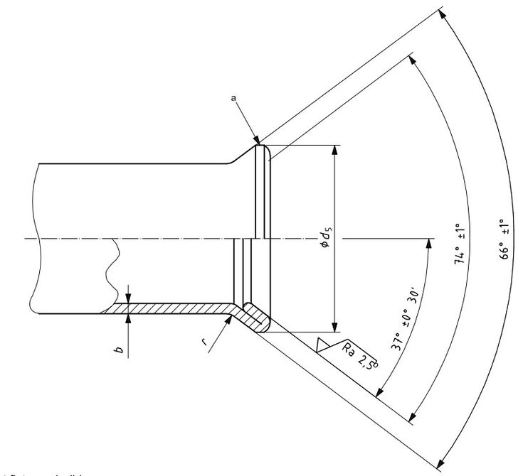 Pin by ray wang on jic jis bsp din iso sae hydraulic