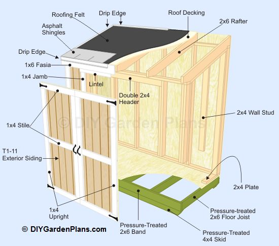 Small Wood Shed Plans lean to | PDF Download: Save To Your Computer - Print Out When You Need Them