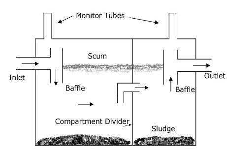 Septic tank dual compartment - Alaska DEC