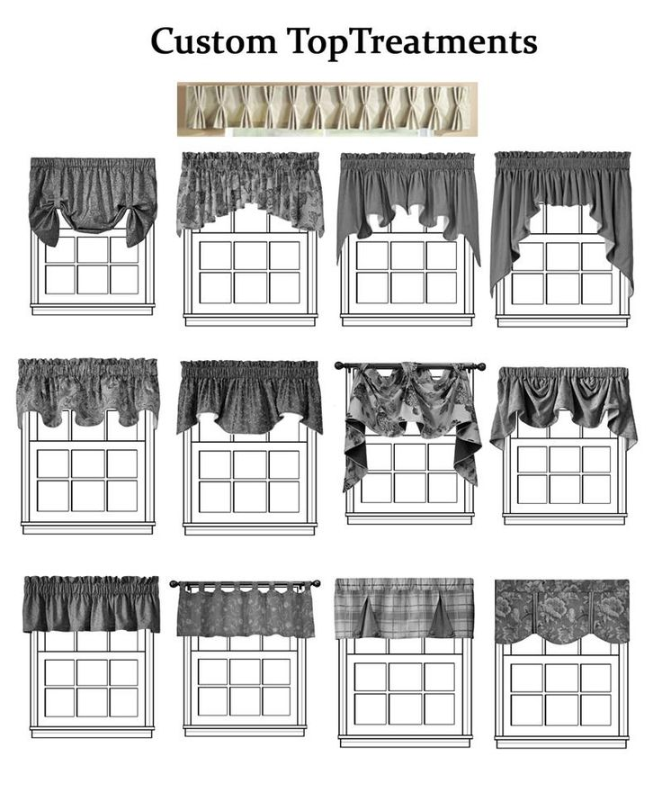 Different window valance styles window treatments for Different curtain styles