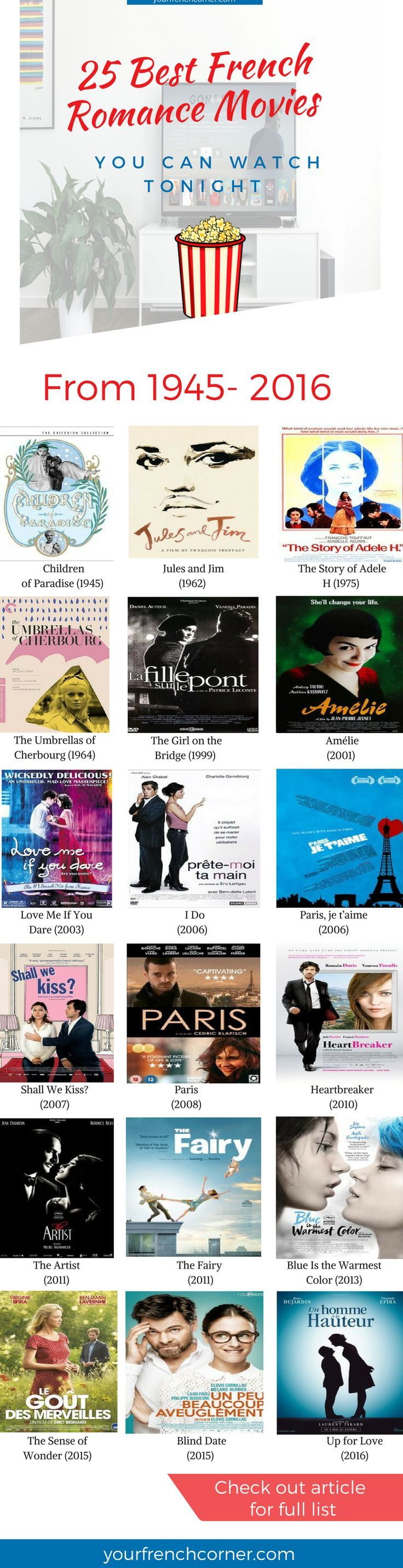 25 Best French Romance Movies You Can Watch Tonight | Repin for later   #learningfrench #francophile #frenchmovies