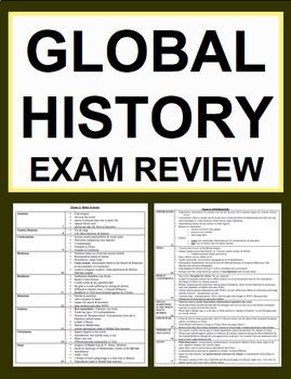 world history finaly exam World history: final exam study guide review five sections: ww i - interwar era - ww ii gandhi - the cold war - global hot spots today – a free powerpoint ppt presentation (displayed as a flash slide show) on powershowcom - id: 3af9ab-ota2z.
