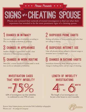 Cheating Husband Quotes Unique The 25 Best Cheating Husband Quotes Ideas On Pinterest  Lying