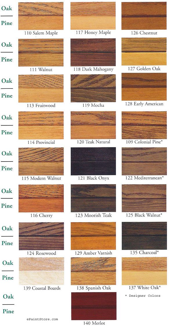 8 Best Mahogany Stains Images On Pinterest Mahogany