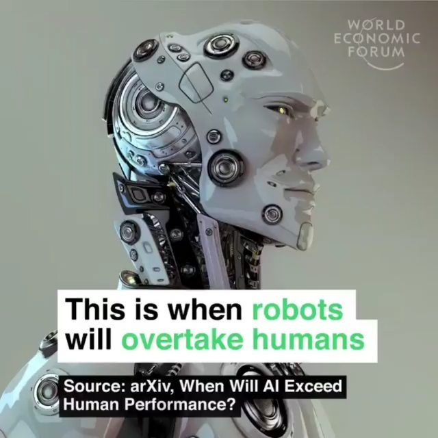 A timeline of when #machines can achieve human-like capabilities: #AI  2024 - translating languages 2025 - assembling LEGOs 2026 - writing high school essays 2027 - #autonomous #trucks 2029 - run a 5K race against people 2030 - #service workers in retail