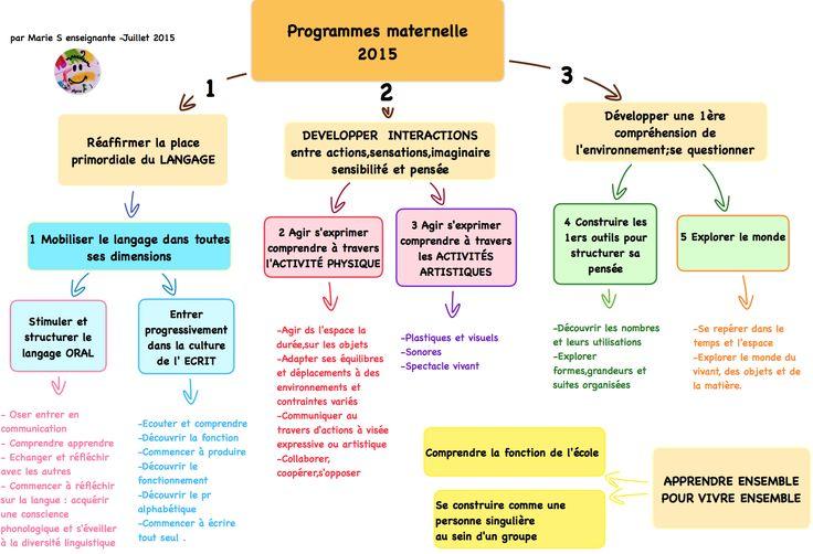 Programmes maternelle 2015 - cartes