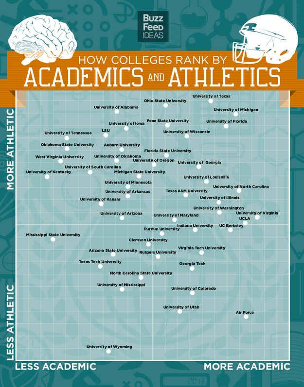 Sports Psychologist Sample Resume Amazing 44 Best Careers In Sports  Tips On How To Pursue A Career In Sports .