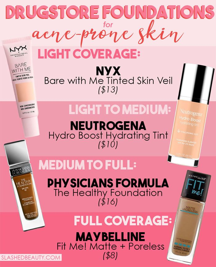 Best Non Comedogenic Drugstore Foundations For Acne Prone Skin In 2020 Drugstore Foundation Beauty Products Drugstore Best Foundation For Acne