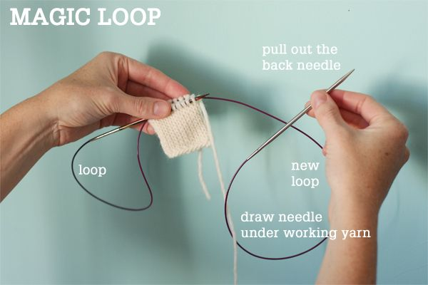 Knitting On Circular Needles Too Long : Images about free crochet knitting patterns on