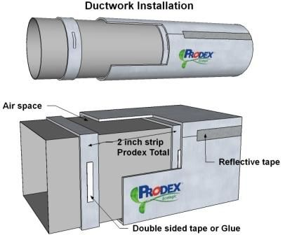 Prodex Duct insulation