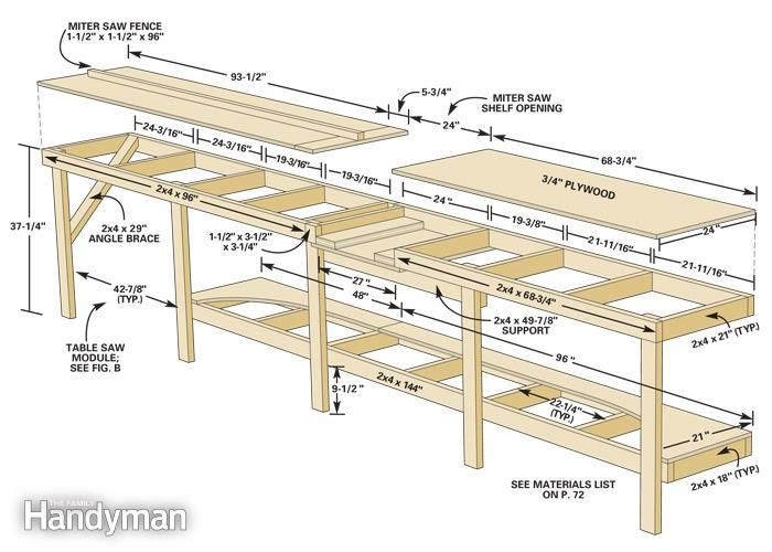 Workbench Plans Workbench for a small space. A fold-out work table, a roll out table saw stand, ...