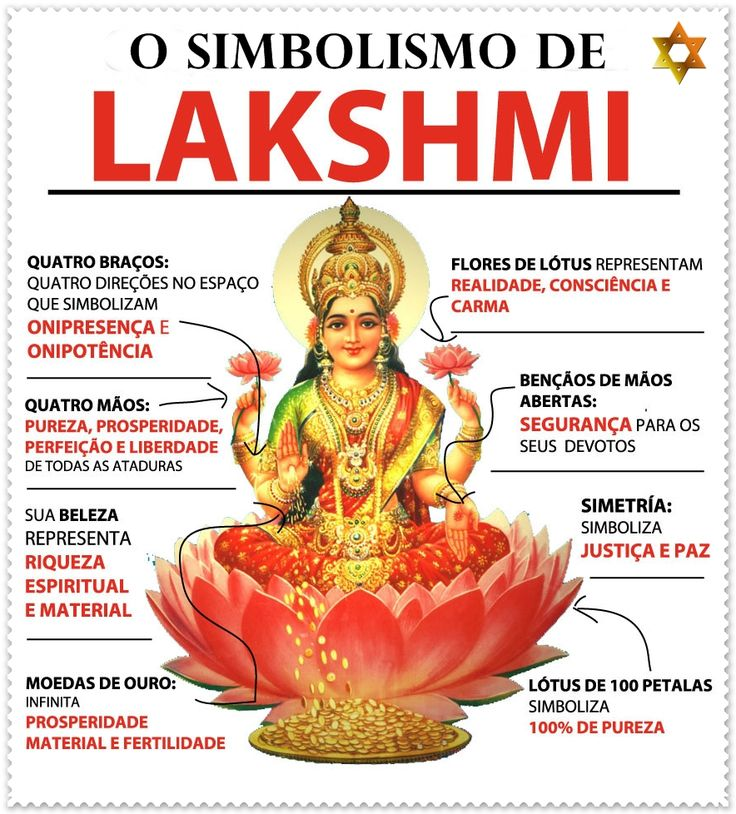 Estrela Mística Cigana: Lakshmi - Mantras para Abundância e Novena da Deusa Lakshmi .