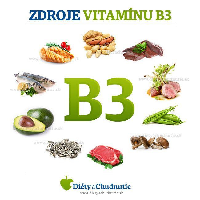 Zdroje vitamínu B3 #Zdravie #ZdravaVyziva