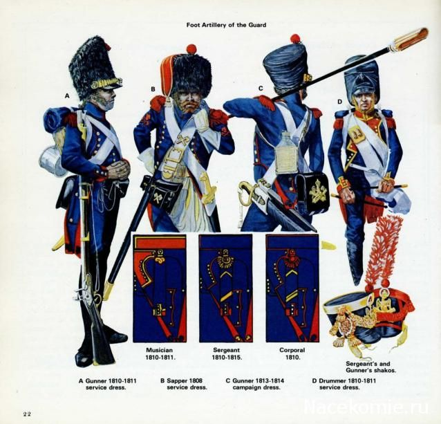 French foot Artillery of the Guard
